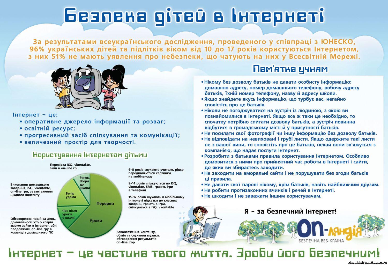 Картинки по запросу Правила з Інтернет-безпеки для батьків